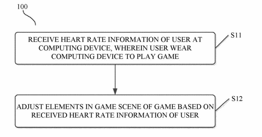 Heart rate data from wearable for game design