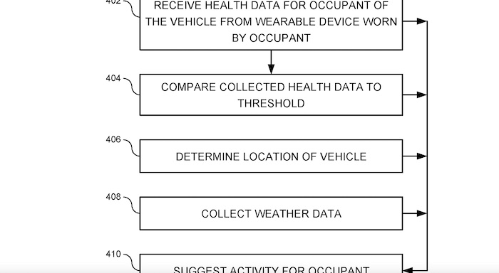 using wearable health data in vehicles