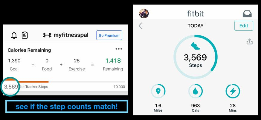 check that the step counts in Fitbit and MyFitnessPal match and are equal