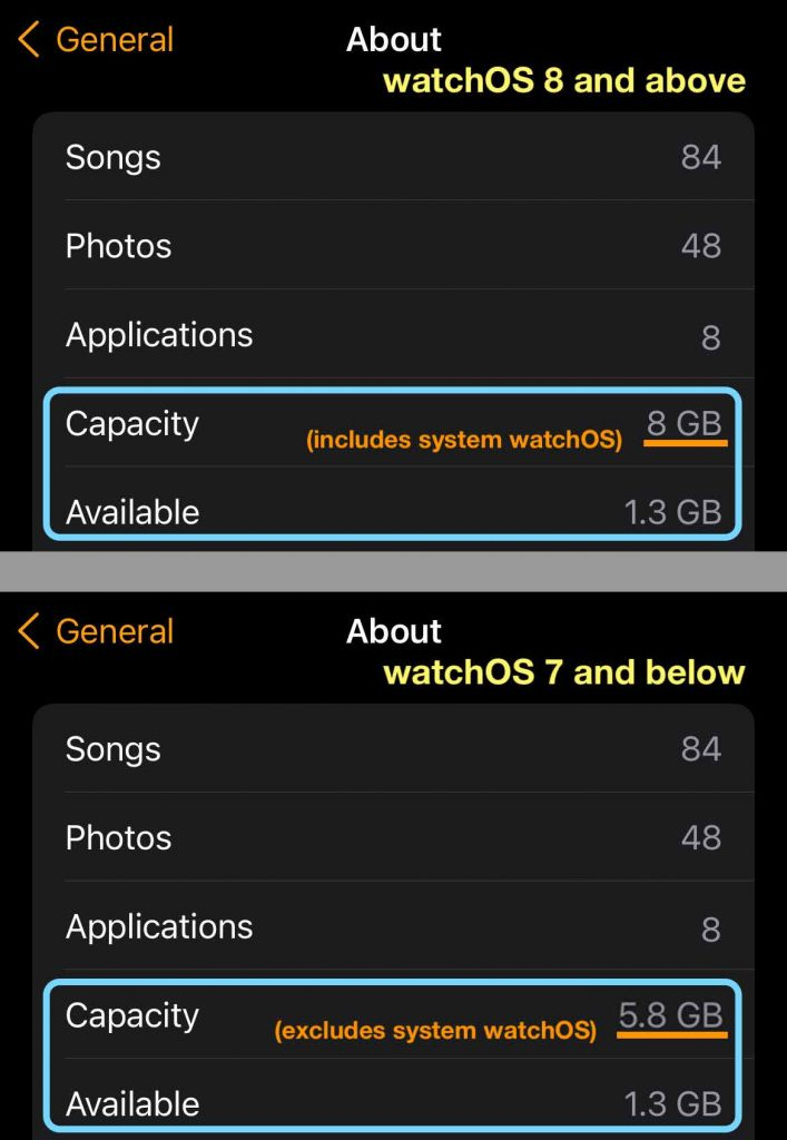 apple watch capacity in Watch app on iPhone
