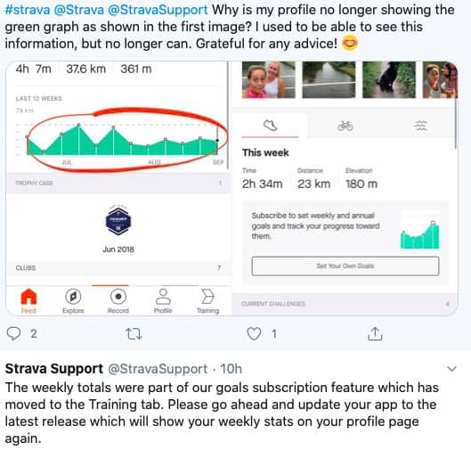 Where is Strava weekly green graphs