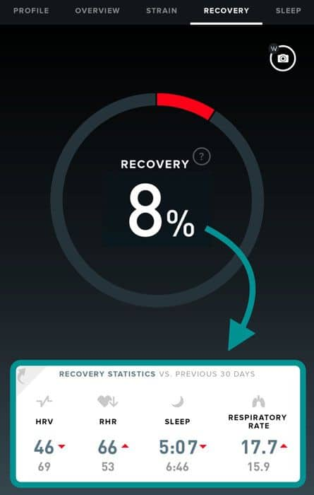 recovery report snapshot in whoop