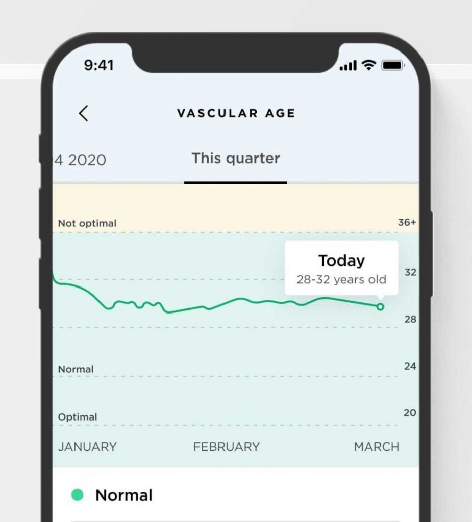 vascular age on Withings smart scale and Health mate app