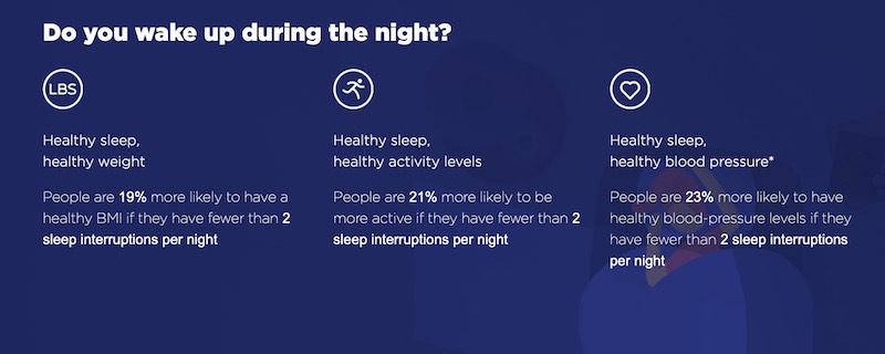 Withings sleep score