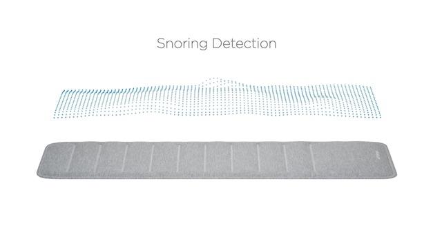 Withings sleep tracking mat Mayo clinic