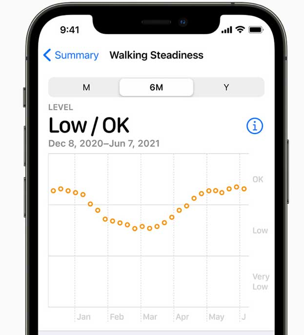 iPhone Health app Walking Steadiness feature