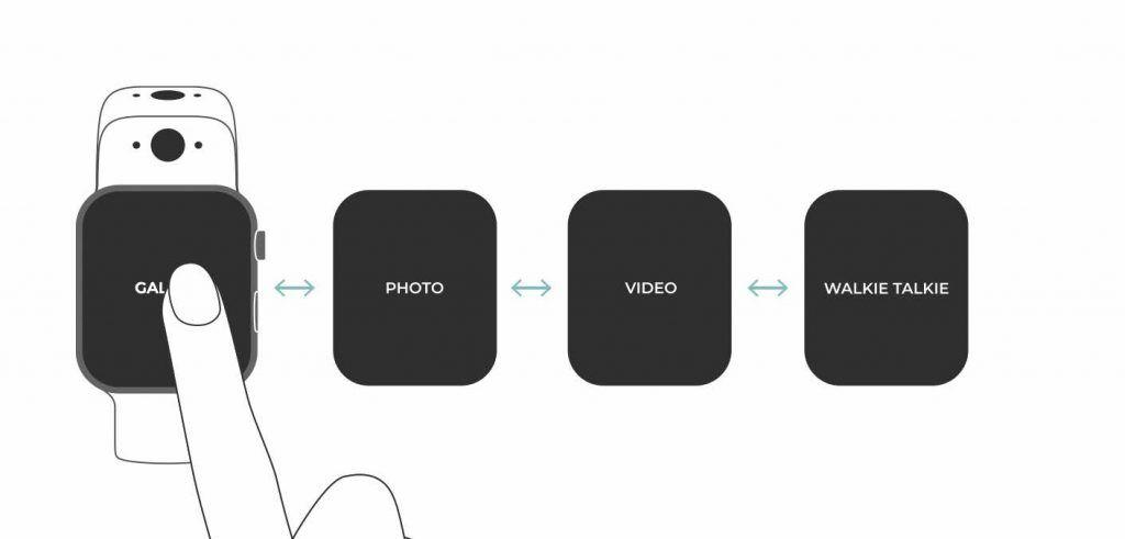 camera controls on Apple Watch band